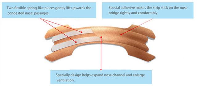 External Nasal Dilators or Nasal Strips
