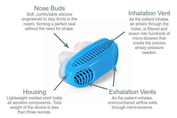 How Micro CPAP works